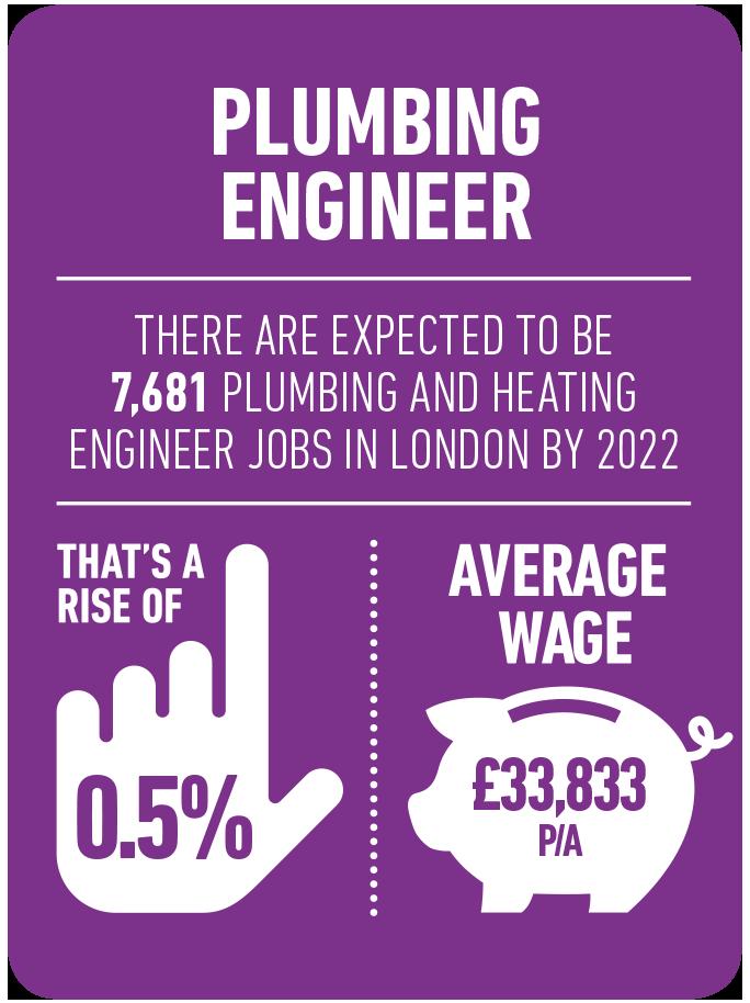 Plumbing Engineer.png